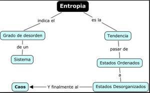 Entropía