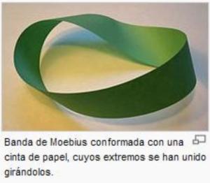 La banda o cinta de Möbius