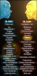 El ego y el alma